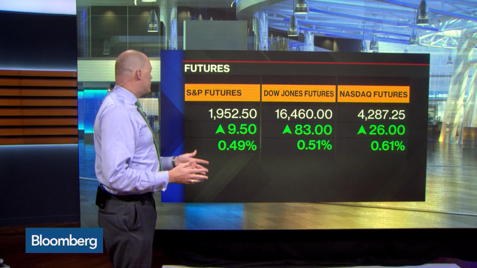 U.S. Stock Futures Are in the Green - Bloomberg