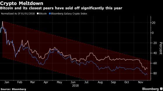 Novogratz Remains Steadfast on Crypto, Says Wait Until Next Year