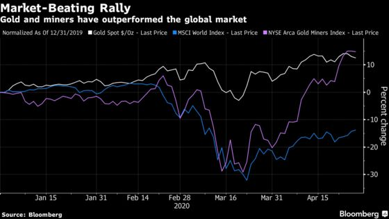 Surging Profits Seen as No Safety Net for Winning Gold Stocks