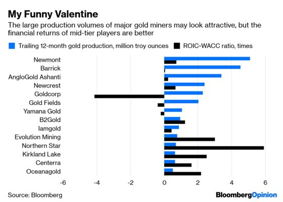 Gold's Distracted Lovers Need to Cool Off