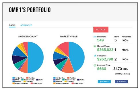 Anonymous profiles let users show off thesize and value of their collections.