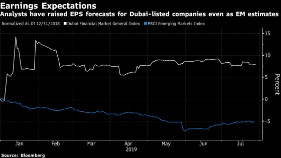 Dubai's a Bargain, at Least to Stock Pickers With Time