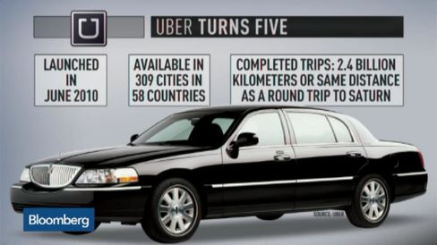 Congrats! Uber Tuns Five, What's Next?
