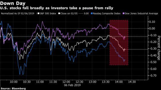 U.S. Stocks Edge Lower; Dollar, Treasuries Advance: Markets Wrap