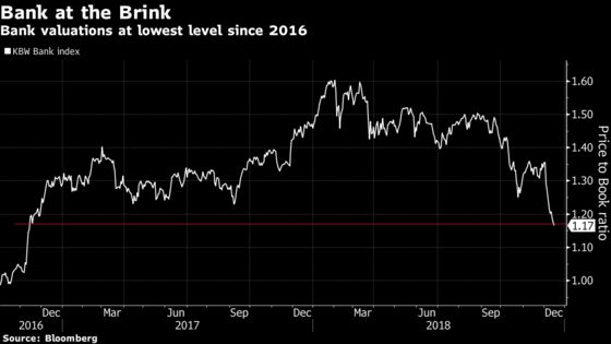 Three Megacaps Give the Market an Early Xmas Gift: Taking Stock