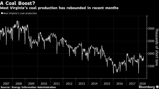 The U.S. Coal Miners That Could Gain From More Chinese Business