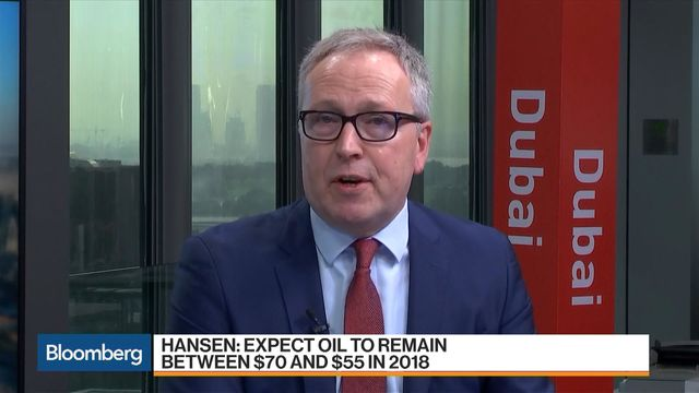 Saxo Bank's Hansen on Oil Prices U.S. Shale