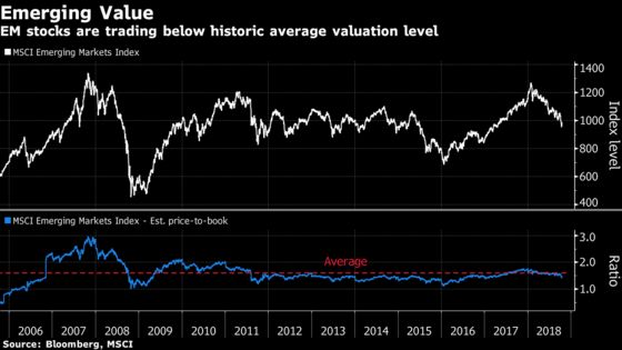 China Reflation Sees Citigroup More Positive on Emerging Markets