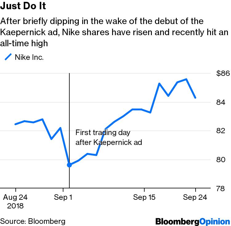Nike (NKE) Earnings Put Colin Kaepernick Ad In Perspective - Bloomberg