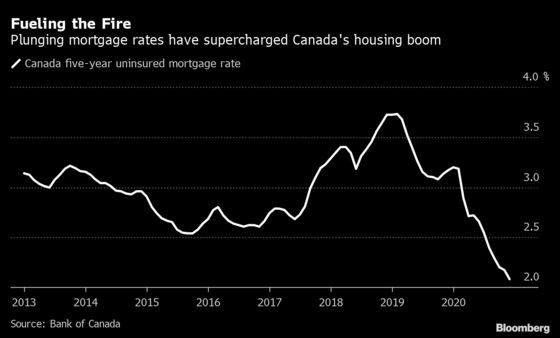 The Housing Boom That Never Ends Already Wiped Out All the Short-Sellers