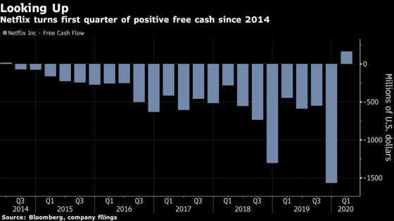 Netflix Warns Boom May Wane After Record Growth Last Quarter