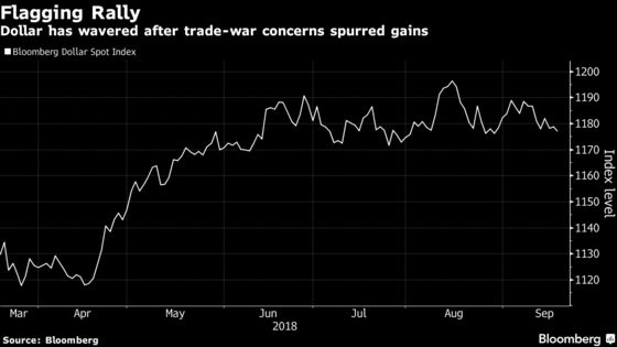 Gold Bulls Say Bears Should Be Nervous as Metal's Rout Ebbs