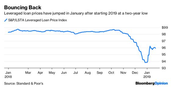 Leveraged-Loan Protections Go From Bad to Worse