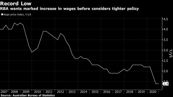 RBA Emphasizes Need for Higher Wages Growth in Subtle Shift