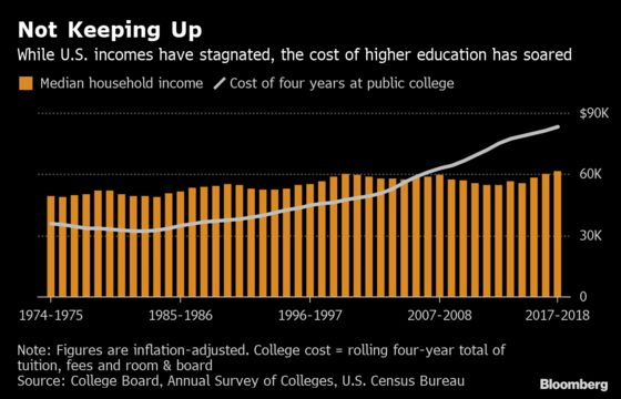 Writing Off Student Debt Is One Way Biden Can Build Black Wealth
