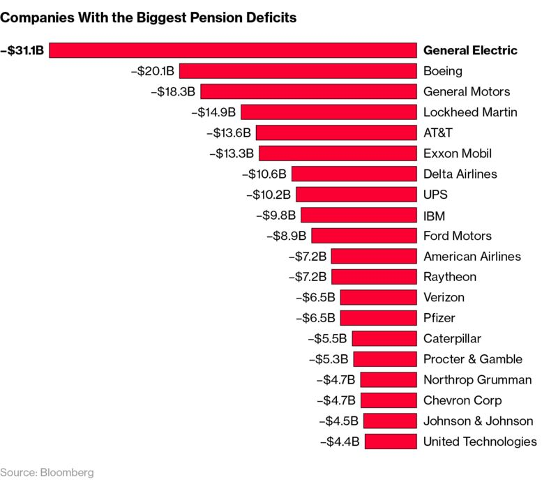 Non-Public Pensions Watch 2014-whenever [Archive] - Page 3