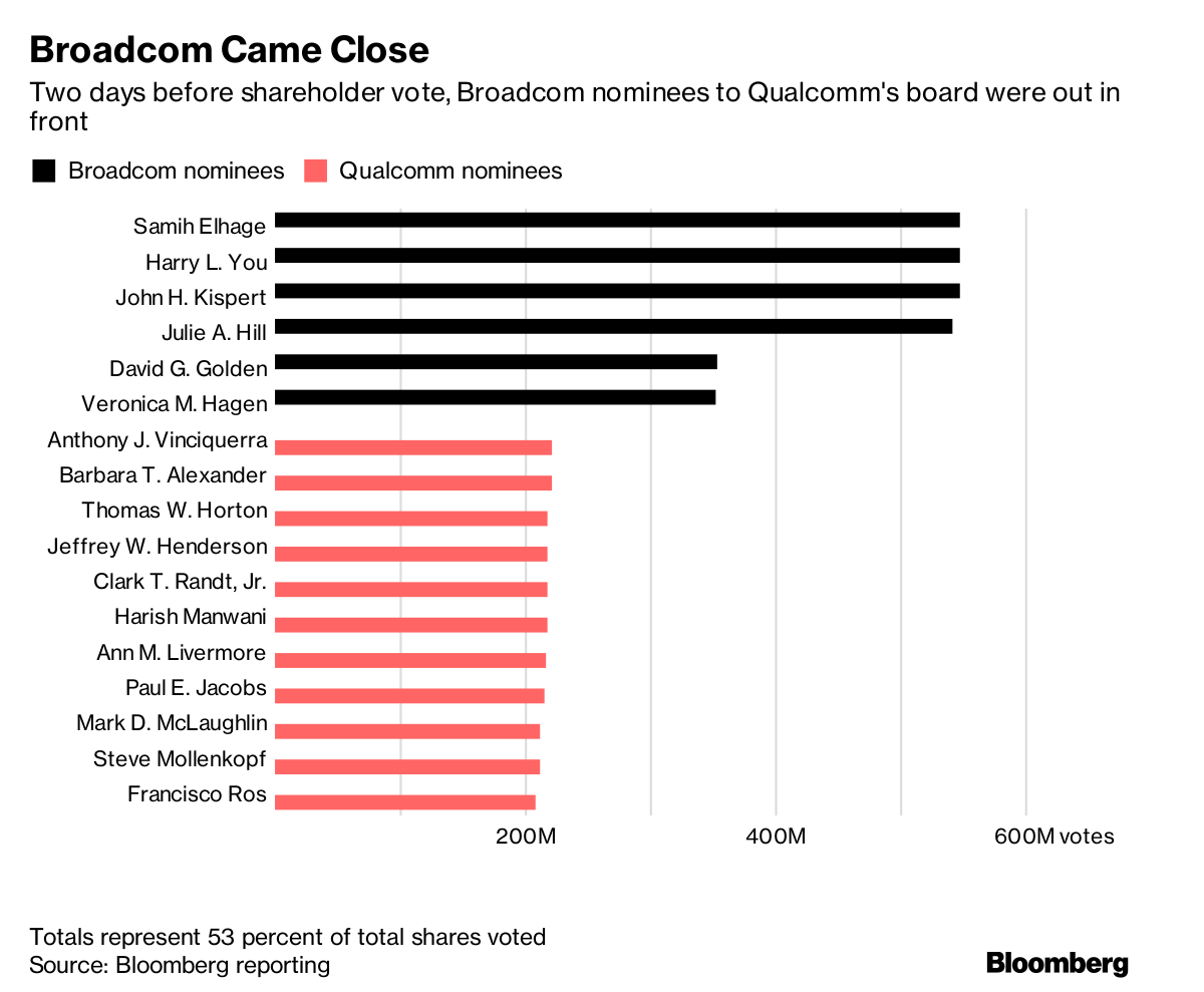 Mr  Tan Goes to Washington: The Undoing of a Tech Mega-Deal - Bloomberg