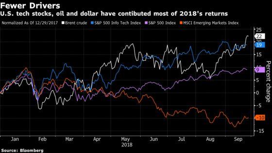 Get Into Emerging Markets, Credit Suisse Prime Broker Says