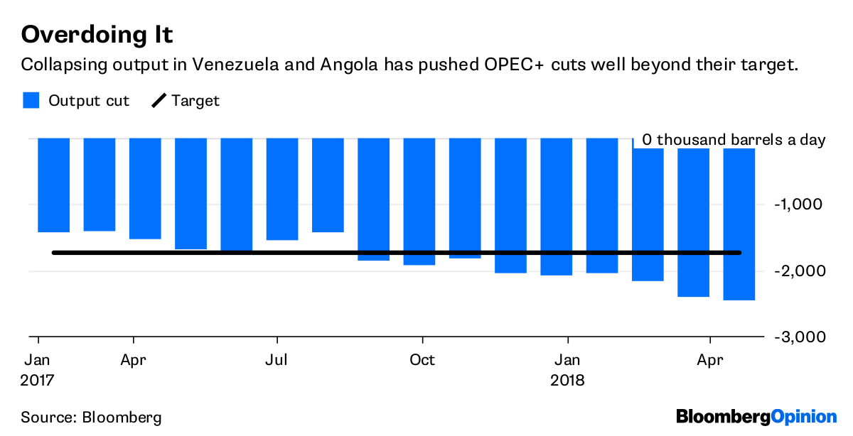 Opec considers lifting supply, steadying oil prices