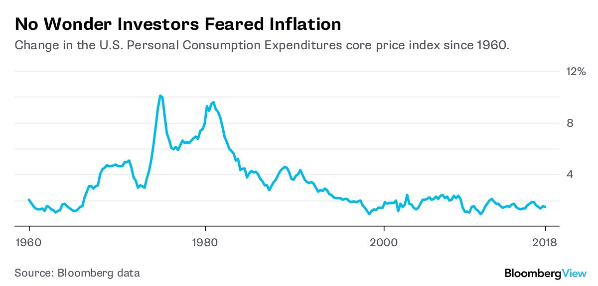 Investors stash cash in treasury inflation protected securities inflation averaged a modest 26 percent during clintons two terms less than half the 61 percent that unsettled investors between 1970 and 1992 publicscrutiny Images