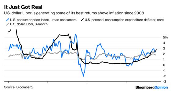 Planet China Beats This Rocky U.S. Market Orbit