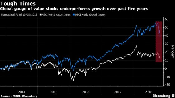 Stock Carnage Has Ben Graham Fans Snapping Up Bargain Bets