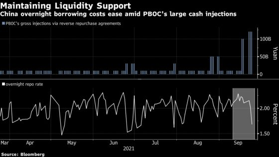 China Adds $71 Billion in Cash in Past Week to Calm Nerves