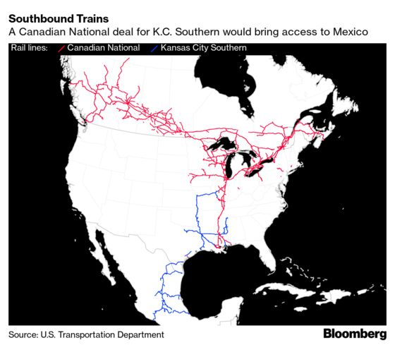 K.C. Southern Morphs From Rail Also-Ran to $30 Billion Prize