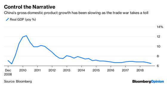 Everything's Great in China's Economy. By Decree