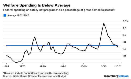 Corporate America Has 1.64 Trillion Reasons to Love Tax Cuts