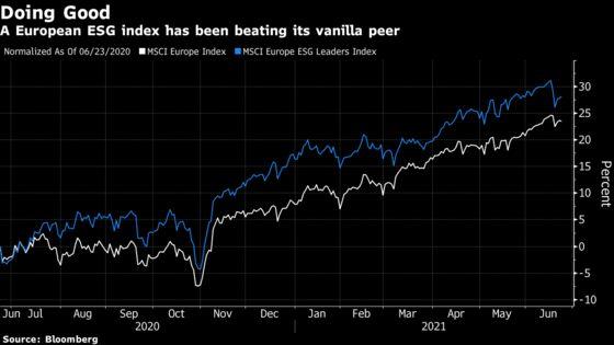 A $1.5 Trillion Milestone Looms in Second-Biggest ETF Market
