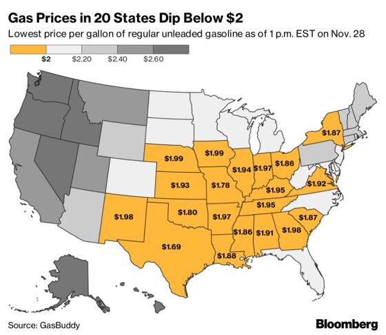 Sub-$2 Gasoline Pops Up in 20 U.S. States After Oil's Drop