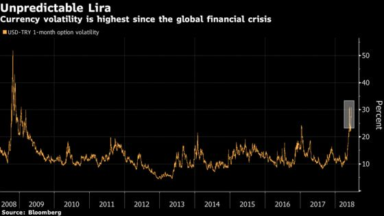 In Erdogan Heartland, Lira Crisis Is Taking Toll on Businesses