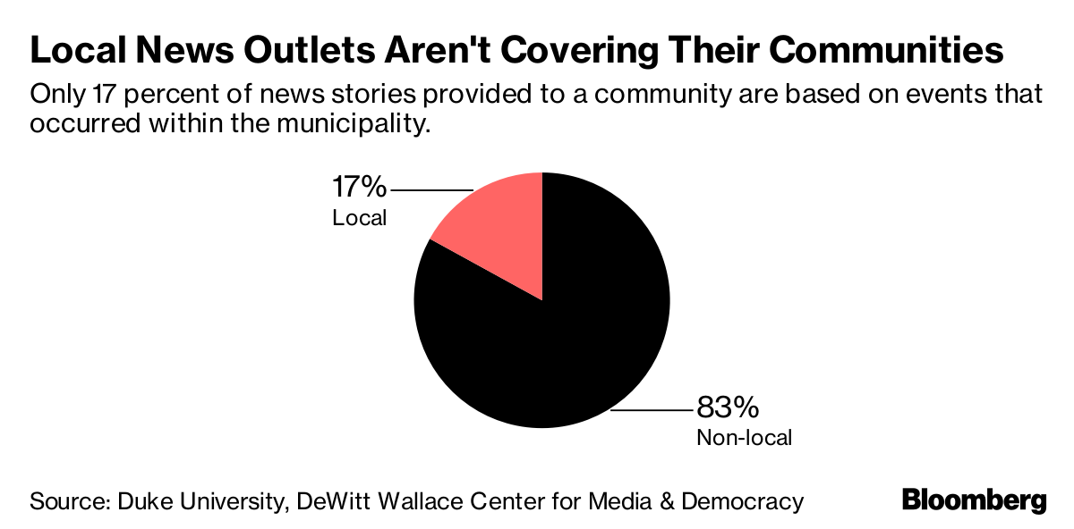 Local News Is Dying, and It's Taking Small Town America With It