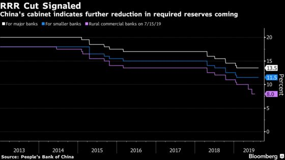 China Signals Further Stimulus Coming as Economic Headwinds Rise