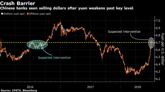 China's Yuan Hovers Near Key Level Amid Intervention Speculation