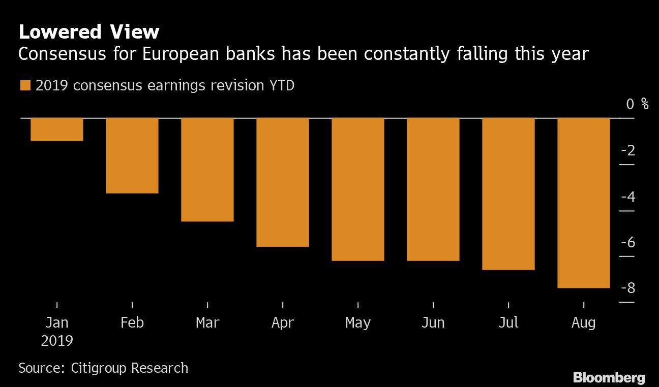An Earnings Beat Doesn't Help Banks' Bleak Outlook: Taking