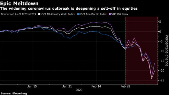 Eat, Drink and Watch Virus: Weekend Plans for Scarred Investors