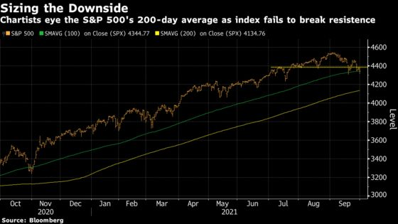 A Bad Month for Stocks Ends With Few Signs the Drama Is Over
