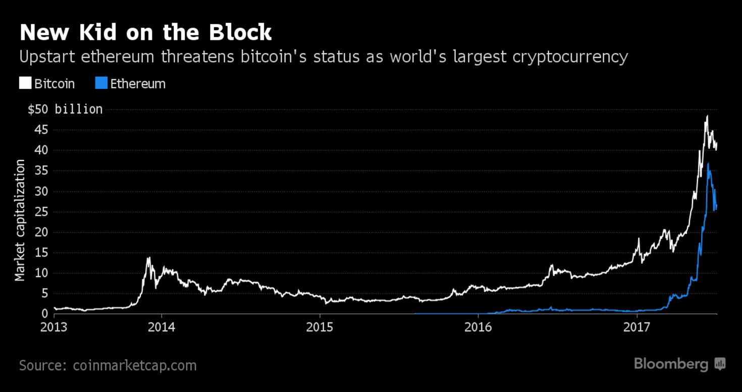 Bitcoin Is Having a Civil War Right as It Enters a Critical Month