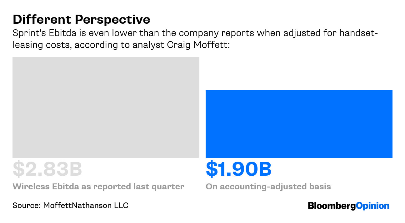 Sprint Without T-Mobile Deal Is Scary for Investors - Bloomberg