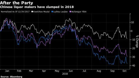 China's Liquor Stocks Are Sliding