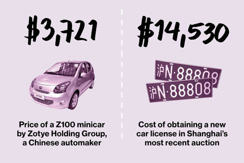 In China, the License Plates Can Cost More Than the Car