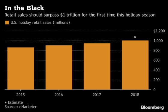 Black Friday Is Already Here as Retailers Kick Off Holiday Sales