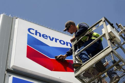 Chevron Net Income Tumbles as Oil Production Falls, Prices Tank