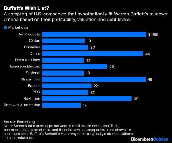 Warren Buffett Can Hunt Elephants From Home