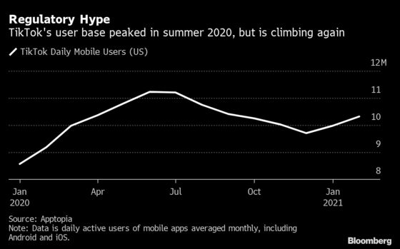 Zoom, Other WFH Tech Darlings, RiskUser Exodusas the World Reopens