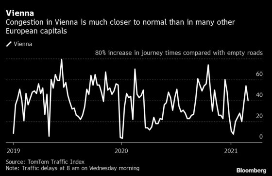 European City Streets Stay Quiet Even as Some Lockdowns Ease