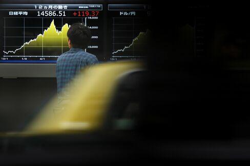 Tokyo Stock Board