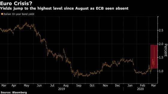 Lagarde Unveils ECB Surgical Aid for Economy to Fight Crisis